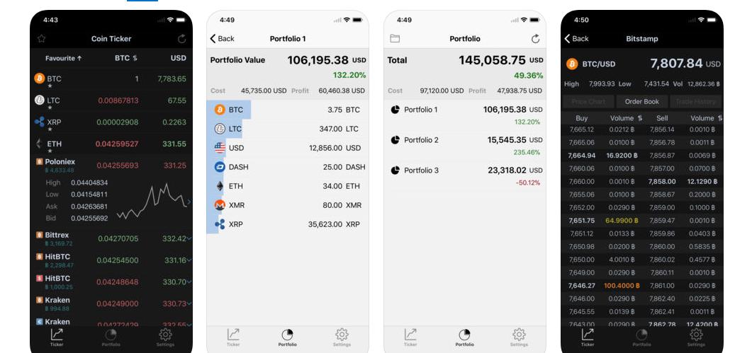 Coin Ticker Bitcoin