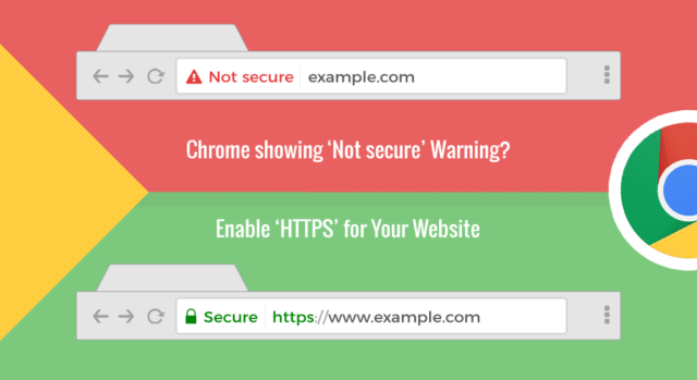 Google Is Making HTTPs the New Default