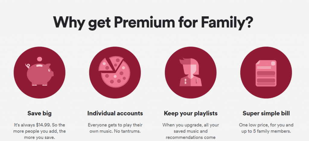 Why get Premium for Family?