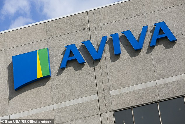 What Are The Requirements of Aviva Car Insurance