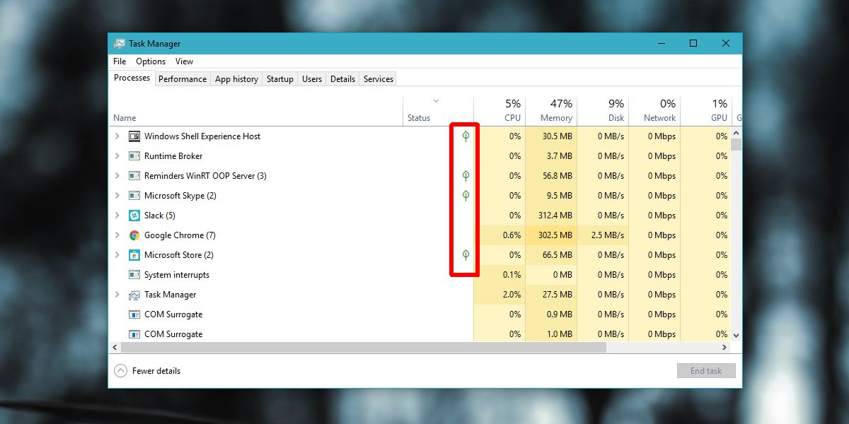 Top Most Popular Task Manager Shortcuts