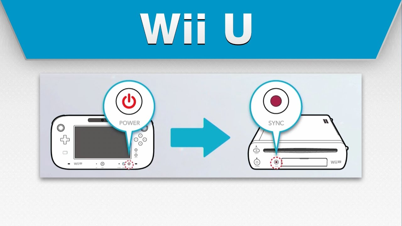 Wii U Gamepad Sync Error
